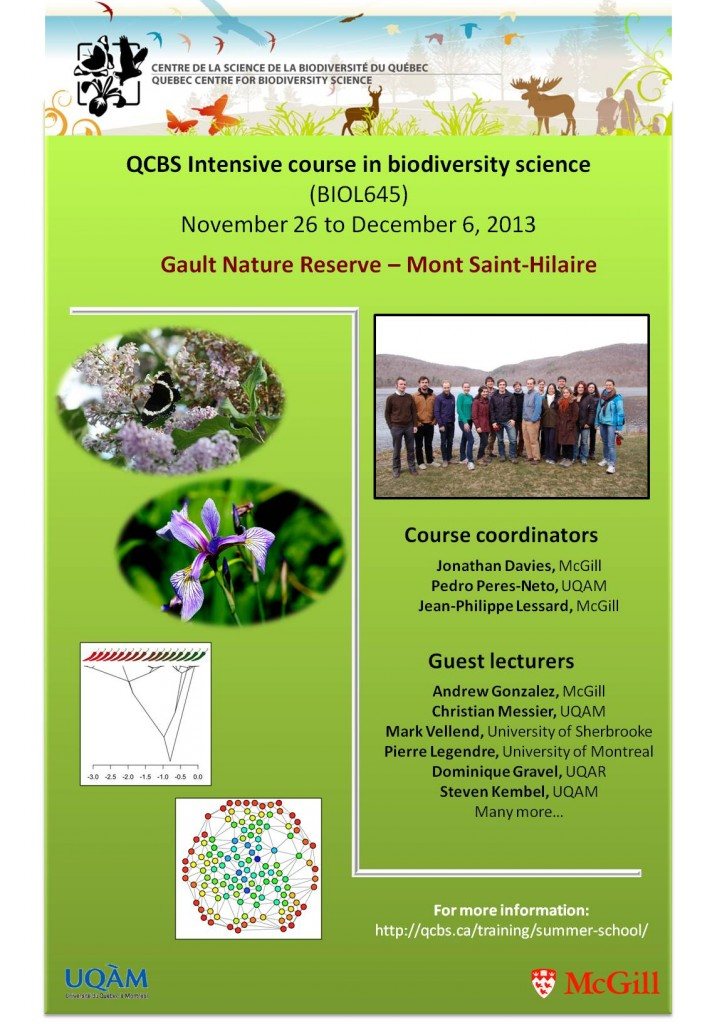 biodiversity coursework The course design is informed by the recognition that biodiversity conservation, as a domain of science and policy, needs to become more contextual and multi-level in.